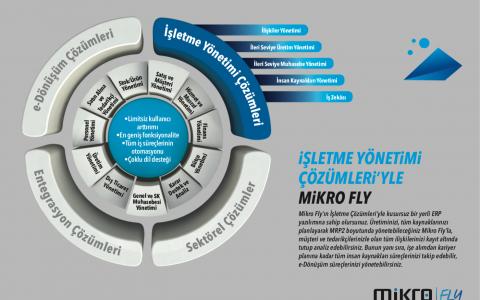 mikro fiyat - mikro fly servisi - Mikro fly Destek